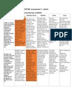eep306 assessment 2 marking