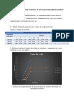 Análisis Del Contravoltaje en Función de La Frecuencia de Radiación Incidente