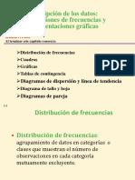 3 Dist. Frecuen y Graficos