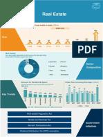 Real Estate Infographic November 2017