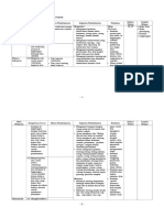 05. Silabus Tematik Terpadu Kls II_Tema 5.doc