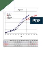 ProgressS-Curve E&L(2).xls