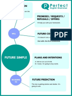 future-simple-infographic.pdf