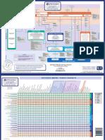 prince2-process-map-a3-aus-bce7cd6ebcae309850370f01a018463a.pdf