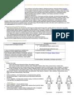 183194242-anatomijos-ir-fiziologijos-kurso-konspektas-doc.doc