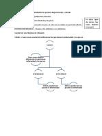 Evaluación de Validez y Fiabilidad de Las Pruebas Diagnosticadas y Cribado