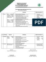 Identifikasi SMD Ds Jajawar