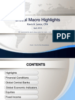 Global Macro Highlights, April 2018