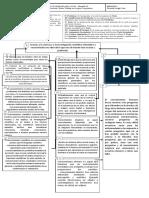 Filosofía 11 Estructura Argumentativa La Ciencia Su Metodo y Su Filosofia (1)