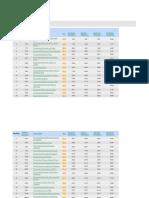 Ranking Web de Universidades