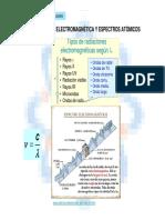 EstructuraAtomica.pdf