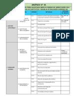 Matriz de del Modelo de Acreditación IEES.docx