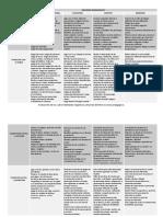 Desarrollo de Las Cuatro Habilidades Con Distintos Recursos 1[1]
