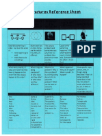 text structures reference sheet pt