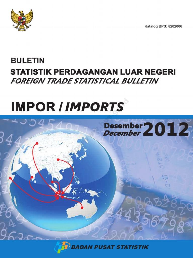 ooad proyek mini pada sistem perdagangan luar negeri