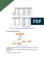 Estructura relacional