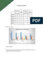 Analisis y Grafica de Las Encuestas