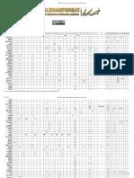 Tabella comparazione aperture imboccature Soprano.pdf