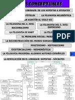 esquemasconceptualesfilosofia2-130739788941-phpapp02-110606170554-phpapp02 (1).pptx
