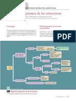 Protocolo Diagnostico de Eritrocitosis 2008