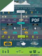 Infografia_ECV
