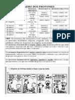 EXERCICICOS PRONOMES.docx
