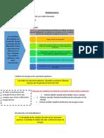 Ficha de Resumen y Preguntas1-Yadira Saldaña Loza