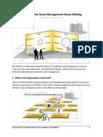 10 Images for Asset Management Sense Making