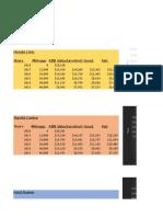 math project 1  depreciation of cars