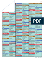 pmbok 6th edition process chart