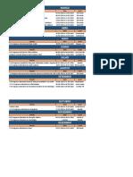 Agenda Cientifica.xlsx - Plan1