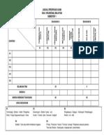 Jadual Spesifikasi Ujian Wtp