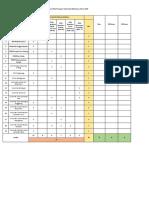 Daftar Penerima HIbah PKM
