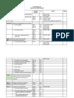 Daftar regulasi SNARS1 RSPH.docx
