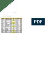 Calificaciones detalle P1