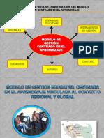 Modelo Gestión Pedagógica