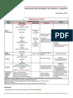 CADIME_ALGORITMO_CEFALEAS.pdf