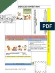 Animales domésticos - Inteligencias múltiples.docx