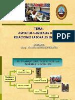 1)Las Relaciones Laborales en El Perú