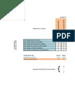 QFD Ejemplos prácticos