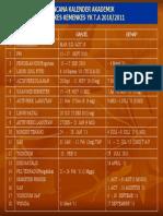 Rencana Kalender Akademik 2010-2011 Dari Muryani