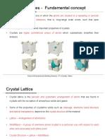 I_4. Unit I_MEE 1005_Crystal System Metallic Crystal System