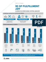 Zebra Technologies InfografikaEN