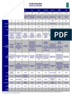 AOM IVIG Comparison Chart 0124 13