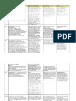 261354248-Rangkuman-Vaksin-PDF.pdf
