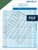 Diagramme PPR, Multistrat, Aer Comprimat