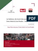 Tableau de bord des personnalités politiques - Paris Match - Sud Radio - Ifop/Fiducial (Avril 2018)