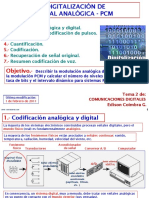 4.1 Digitalizacion Pcm