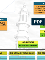 351899545 Struktur Pengurus Masjid