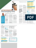 Discharging-duty.pdf